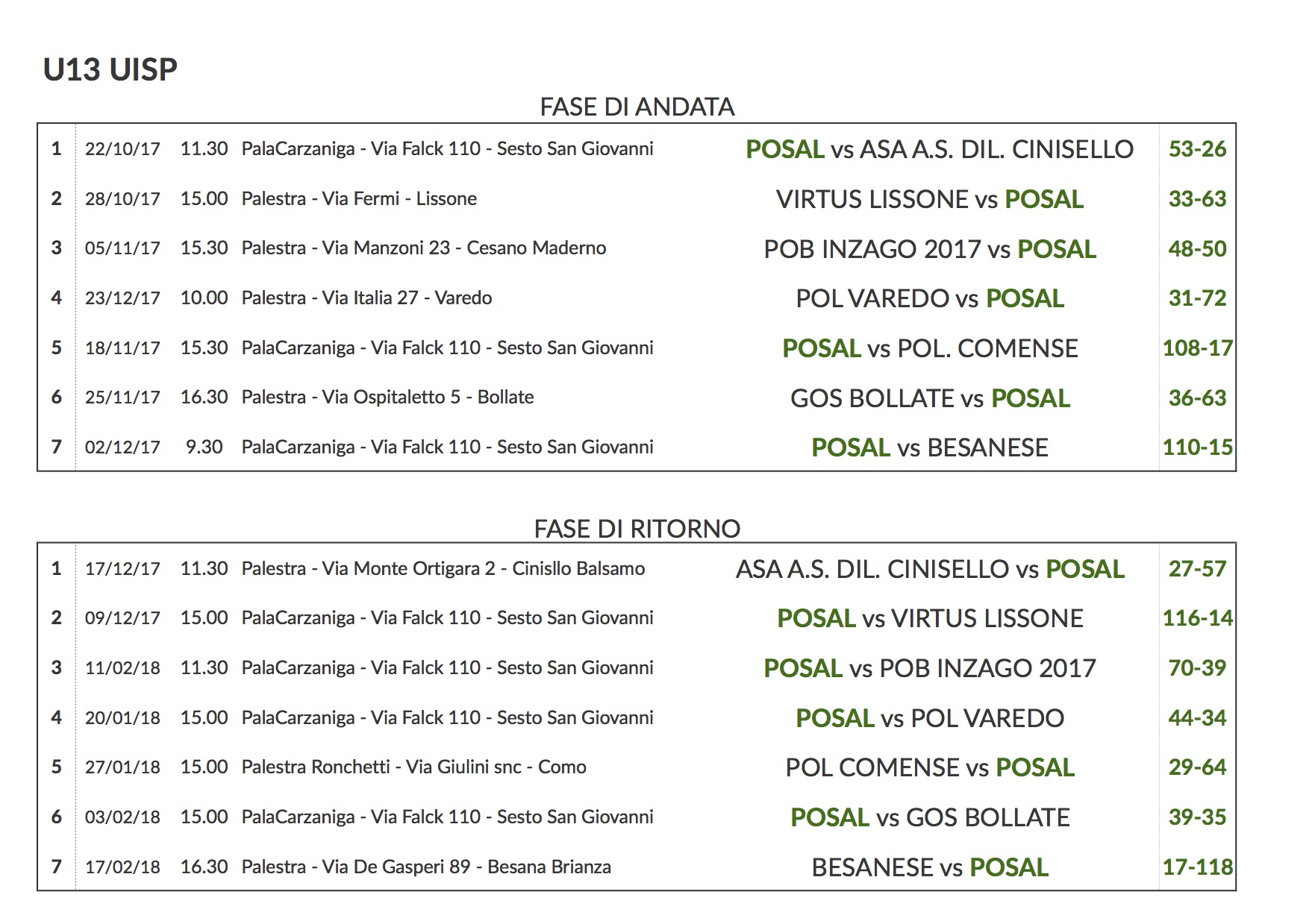Uisp Basket Milano Calendario.Calendario Under 13 Uisp