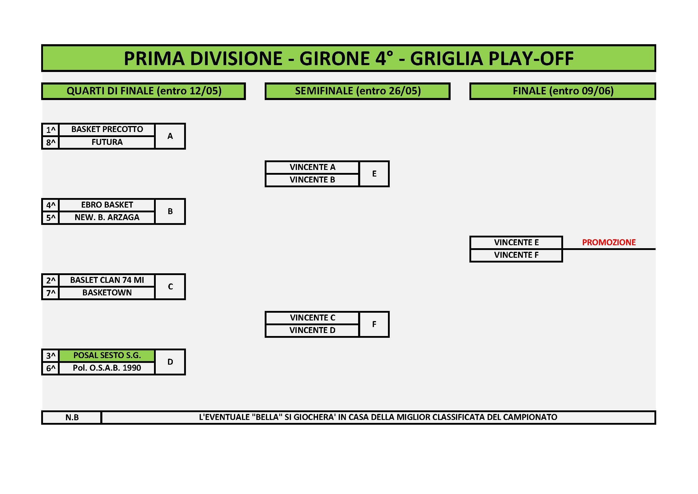 griglia-playoff-prima-divisione