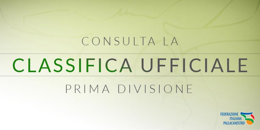 Classifica Prima Divisione